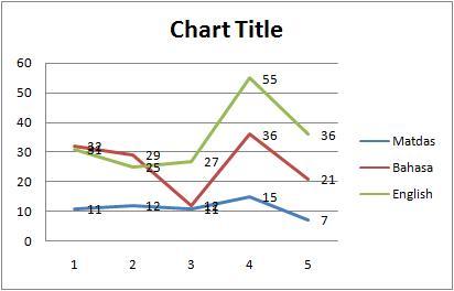 chart kemdas